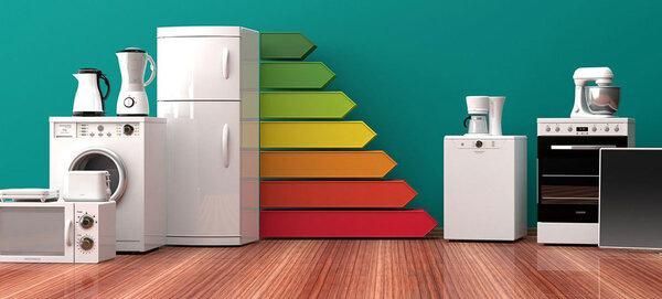 elettrodomestici basso consumo per risparmiare energia